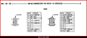 jeep wrangler hardtop wiring harness install jeep jeep wrangler yj hardtop wiring harness wiring diagram on jeep wrangler hardtop wiring harness install