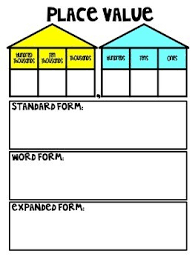 Expanded Form Chart Standard Form Word Form Expanded Form Anchor Chart Heres