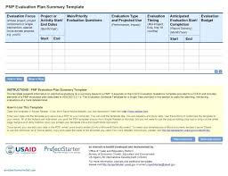 Project Evaluation Report Outline Template Uk Sample – Weddinghq