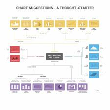 Abela S Chart Type Hierarchy Pick The Right Chart Chart Data Visualization Infographic