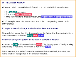 Apa Citation Information Management Mim Research Writing Guide