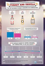 Get Drunk Not Fat Chart Booziest Holidays Alcohol Org