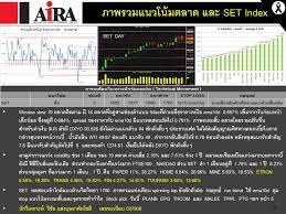 05.10.2560แนวโน้มตลาดและ SET Index, SET 50 Index Future, แนวโน้มทองคำ และ  Gold Future - บริษัทหลักทรัพย์ ไอร่า จำกัด (มหาชน) AIRA Securities PLC.