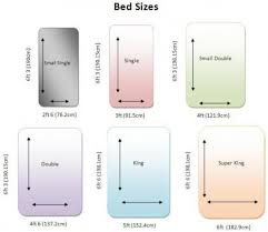 King Bed Dimensions Vs King Bed Full Size Bed Vs Queen Full Size regarding  Most Stunning