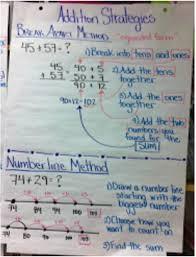 Math Ms Richardsons 3rd Grade Class