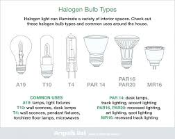 different types of lighting fixtures. Types Of Lighting Fixture Halogen Light Bulb Different Fixtures Ppt E
