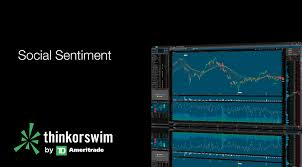 Thinkorswim Charts Download Learning Center Charts