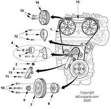 1998 s70 replace water pump w tensioner removal only volvo forums 1 1998 volvo s70 timing belt parts diagram jpg