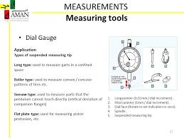 Type of measuring tools Micrometer Calipers Type Of Measuring Tools Measurements Dial Gauge Different Ithebk Type Of Measuring Tools Ithebk