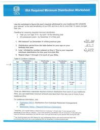 401k Minimum Distribution Chart Avoid Huge Penalties Iras Required Minimum Distributions