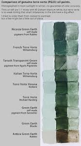 Rublev Oil Paint Color Chart Color Chart Too Much White Paper