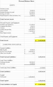 Sample Personal Balance Sheet Personal Financial Dashboard Pantheon Sports Financial