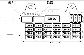 1995 isuzu rodeo fuse diagram explore wiring diagram on the net • fuse box 1995 isuzu trooper 27 wiring diagram images 1995 isuzu rodeo fuse box diagram 1995 isuzu trooper radio wiring diagram