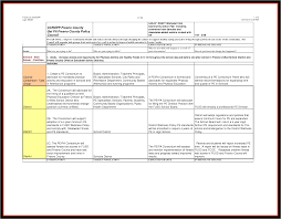 Business Continuity Plan Template Free Download Free Employment
