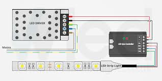 wiring diagram for v led lights images led strip wiring led 5050 smd led wiring diagram wiring diagram schematic