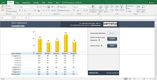 Competitor Analysis Template Xls Sample Competitive Analysis Template Magdalene Project Org