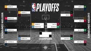 NBA playoff bracket 2020: Updated TV ...