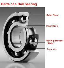 ball bearing balls. construction. ball bearings bearing balls c