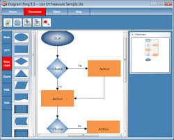 best free flowchart software for windowsdiagram ring can generate colorful flowchart  pie chart  graph  dfd  uml and erd  it provides all the required shapes in various styles and let you rapidly