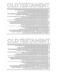 Old Testament Scripture Reading Charts The Gospel Home