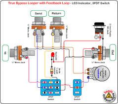 diy shoegazer diy guide to feedback loop pedals behold the wonderful true bypass looper feedback loop schematic care of beavis audio research consisting of a mere 4 ¼ jacks 1 resistor 1 led
