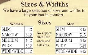 Http Shoes About Com Od Mens_size_charts A Men_width Htm