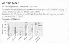 Bar Chart Comparison Ielts Ielts Writing Video Walkthrough Task 1 Bar Graph Ielts