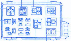 2011 camry fuse box diagram 27 wiring diagram images www kotaksurat co 2016 camry fuse box 2015 camry fuse box diagram 27 wiring diagram images
