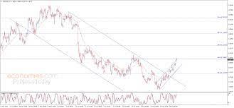 اليورو يصل إلى الهدف – تحليل - 03-09-2021