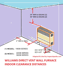 direct vent wall furnace clearance distances