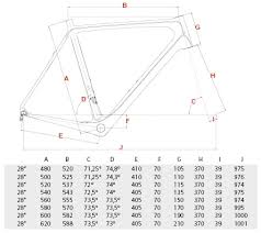 Mtb Geometry Chart How These Measurements Affect Stability Bicycle And