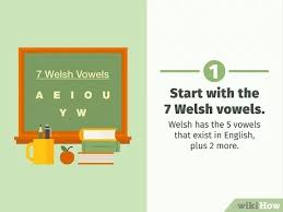 Select a language international phonetic alphabet western languages diacritics albanian amharic arabic arabic (latin) armenian armenian (western) azerbaijani bashkir baybayin bengali berber. 3 Ways To Learn Welsh Wikihow