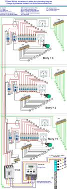 house distribution board wiring diagram gocn me Electric Hoist Wiring-Diagram 3 phase distribution board diagram for multi story house building throughout house distribution board wiring
