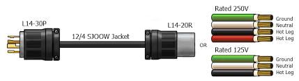 nema l14 20 wiring diagram car wiring diagram download L14 20 Wiring Diagram wiring diagram nema l14 30 plug alexiustoday nema l14 20 wiring diagram nema l14 30 plug wiring diagram l14 30p to 20r spec shot1 png wiring diagram nema l14 20 wiring diagram