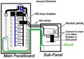 main panel to sub panel wiring diagram main image how to install and wire a cutler hammer sub panel diy images how on main panel