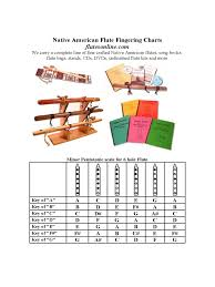 Native American Flute Notes Chart 2019 Flute Fingering Chart Template Fillable Printable