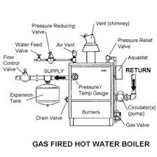 boiler and pressure vessel bpv services information engineering360 boiler safety measures from allied heating and ac