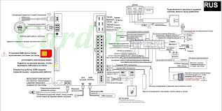 viper 4205v wiring diagram wiring diagrams schematics viper 5900 wiring diagram nice viper 211hv wiring diagram composition wiring diagram ideas enchanting viper 5900 wiring diagram vignette wiring diagram ideas viper 4205v wiring