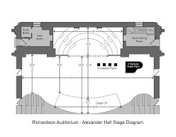 External Clients Richardson Auditorium In Alexander Hall