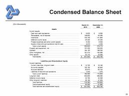 income tax payable balance sheet trimas corp form 8 k ex 99 2 april 29 2010