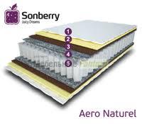 Коллекция <b>матрасов Sonberry Aero</b> от 13 790 руб.