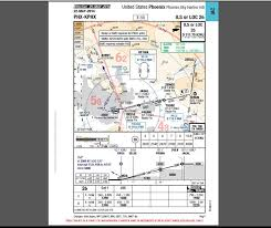 Stansted Charts Airbus A320 Ils Problem Auto Flight Manual Flight