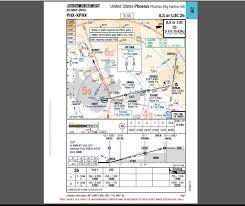 Fsx Tutorial Reading Approach Charts 101 Flightsim Planet
