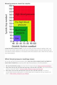 Free Blood Pressure Chart Clip Art Free Blood Pressure Templates Blood Pressure