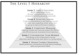 level leadership meaning and concept level 5 leadership