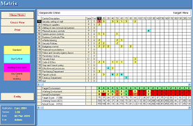 Employee Training Matrix Template Excel 15 Lovely Employee Training Matrix Template Excel