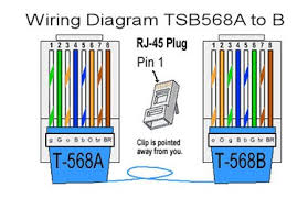 inelco distinction in interconnection electronic components wiring diagram tsb568 a to b