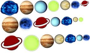 Jaimini Astrology Chart Free What Does Each Of Your Planets Represent Quick Jaimini