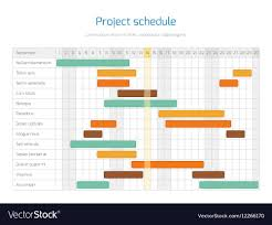 Project Planning Timeline Project Schedule Chart Overview Planning Timeline