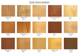 types of woods for furniture. Largelarge Size Of Admirable Images About Then Know On Pinterest Furniture Legs Together With Types Woods For